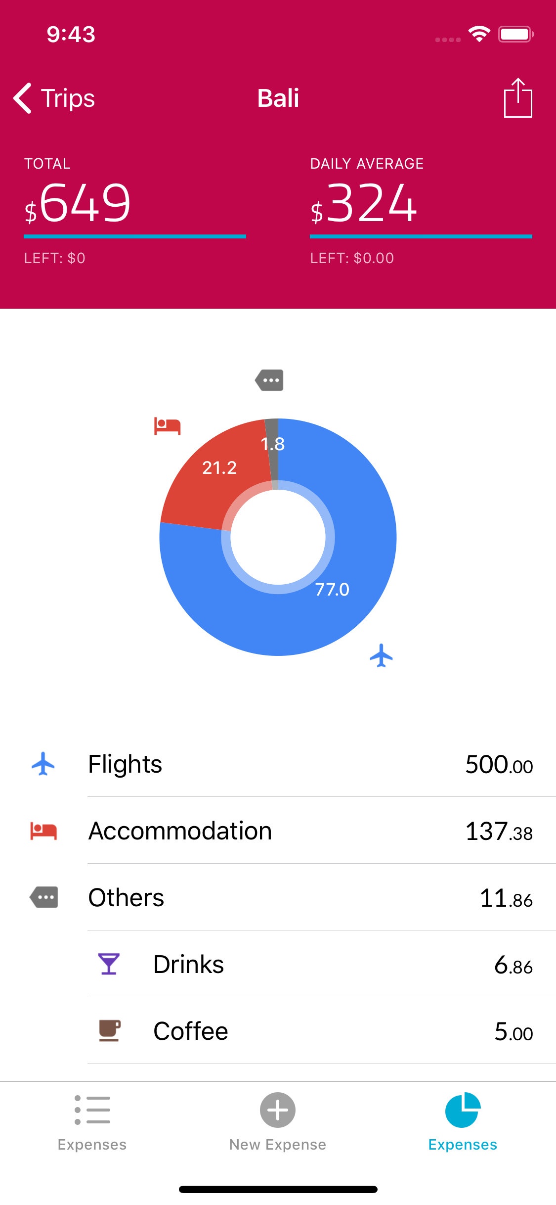TravelSpend for iOS 🍏 - News & Updates - TravelSpend Community